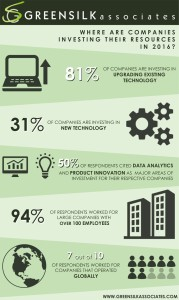 investment survey 2016 infographic